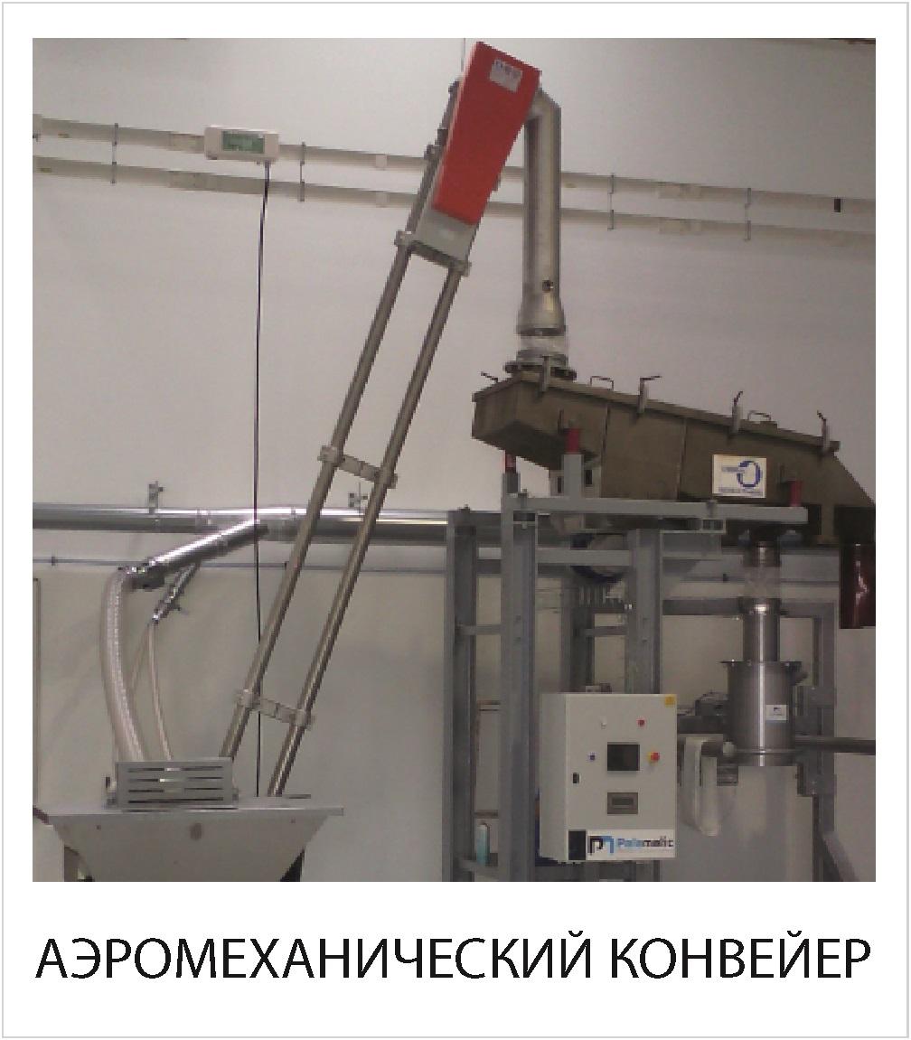 AEROMEHANIChESKIY_KONVEYER.jpg