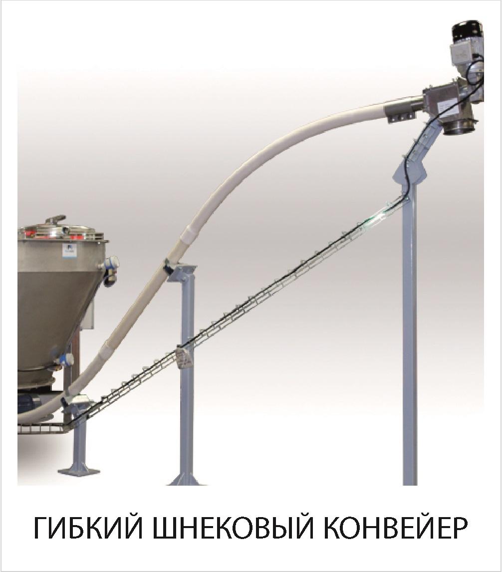 GIBKIY_ShNEKOVYY_KONVEYER.jpg